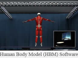 A patient and CAREN's gravitational push; human body model