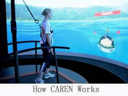 CAREN in action; a woman in CAREN's virtual reality